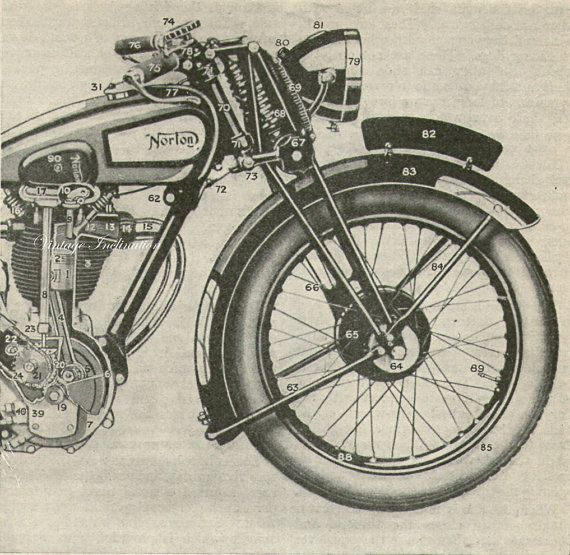 Vintage NORTON MOTORCYCLE illustration 1940s motor bike bookplates print drawing design plan mechanical