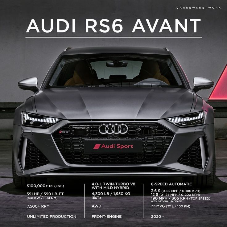 Motivationmonday Audi Rs6 Avant Carnewsnetwork Swipe To See More Pictures With The New Audi Rs 6 Audi Sport Opens A New Chapter In High Performan Audi Rs Audi Rs6 Motivation Montag
