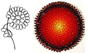 How To Make a Beaded Rosette Medallion – Craft Tutorials | PowWows.com