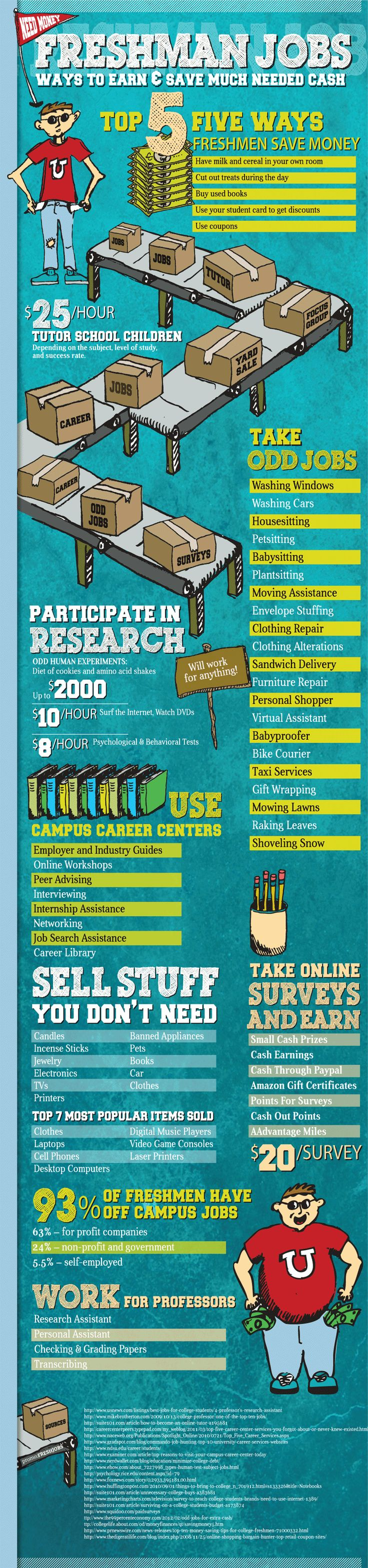 Freshman Jobs: How to Earn and Save Cash in College [INFOGRAPHIC] #college