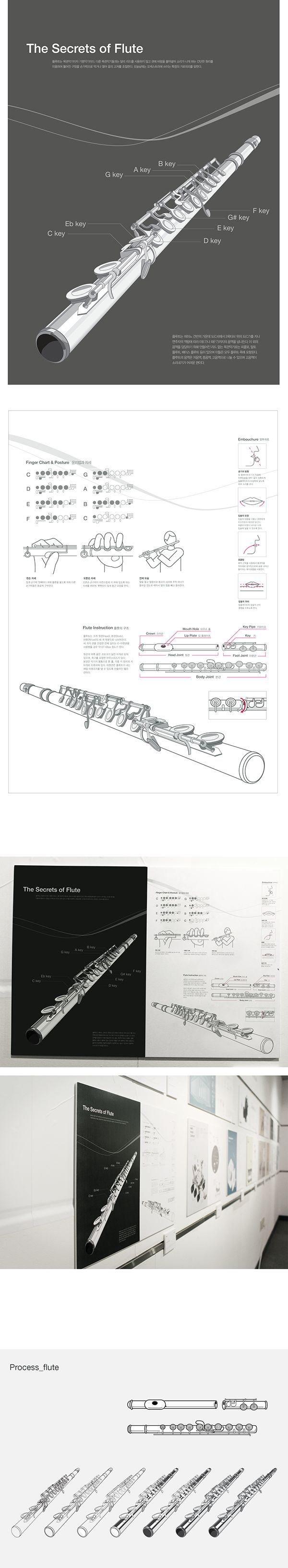 The Secrets of Flute on Behance. It is flute instruction manual. It contains the name of flute parts, Embouchure and Finger chart.