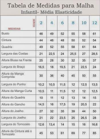 Tabela de medidas de criança sexo feminino e masculino ...