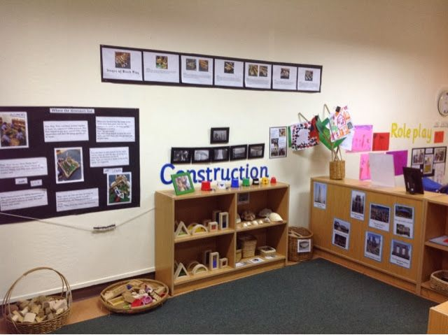 Last week I took a set of up to date classroom photos to share at a workshop. I love to look back on how our room changes and evolves ...