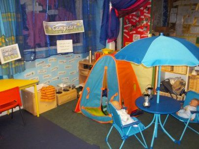 Camping Display, classroom displays, class display, tent, night, camping, camp fire, forest, site, Early Years (EYFS),KS1&KS2 Primary Teaching Resources