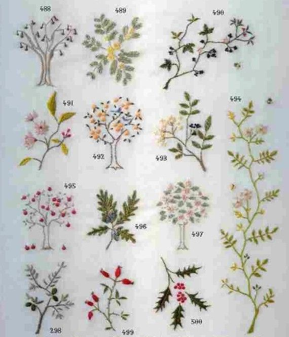 A great book with so many flower motifs. You can use a single motif for decoration or motifs can be combined to form more complex and delicate pattern. With the teaching for 15 stitching methods, you can sure to manage the embroidery well. There are also designs for slippers, cosmetic pouch, hair accessories, handkerchief, table cloth, hat and even clothes. With a little floral embroidery, all the goods can all look so great! Language: Japanese Pages: 80  Condition: New  Content: flower…