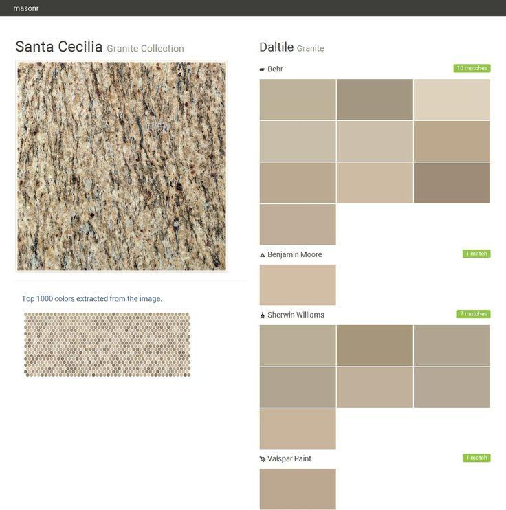 25+ Best Ideas About Santa Cecilia Granite On Pinterest