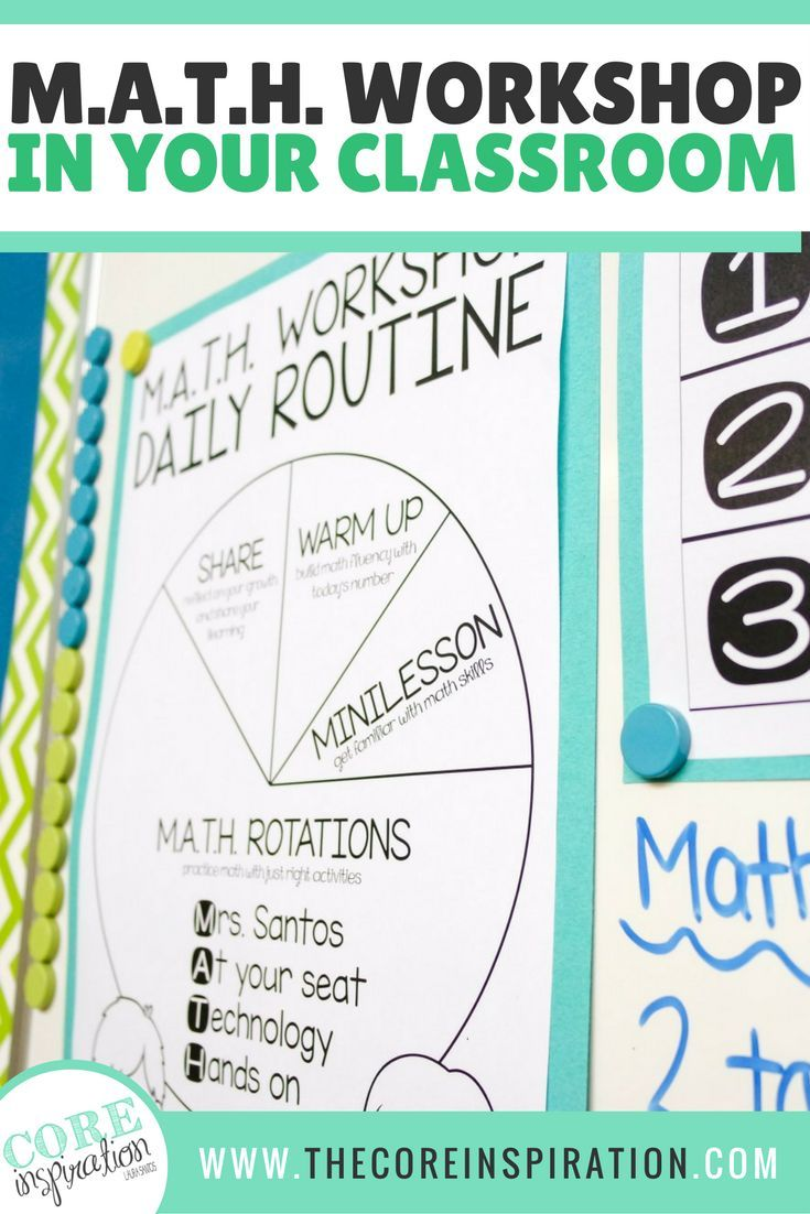 M.A.T.H. Workshop is my dream come true...no joke. Since implementing this instructional framework in my second and third grade classes, my students are more engaged and independent, I spend less time prepping, and I have a better sense of where my studen