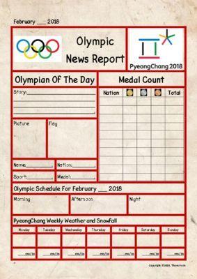 2018 Guidelines Aha Bls Updates 2018 Olympics Medals