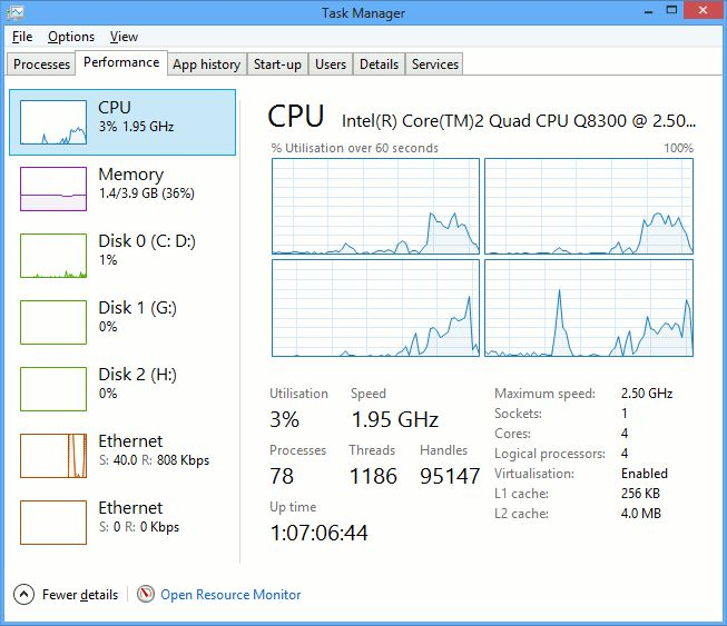 A brand new and unique Task Manager application introduced with new best looks and features in Windows 8. There are...