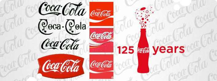 The History of the Coca‑Cola Logo | Coca‑Cola Logo Font : 125 - Coca-Cola GB