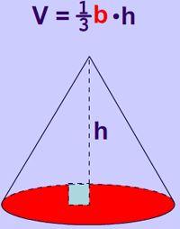 Cone volume = 1/3 B x H