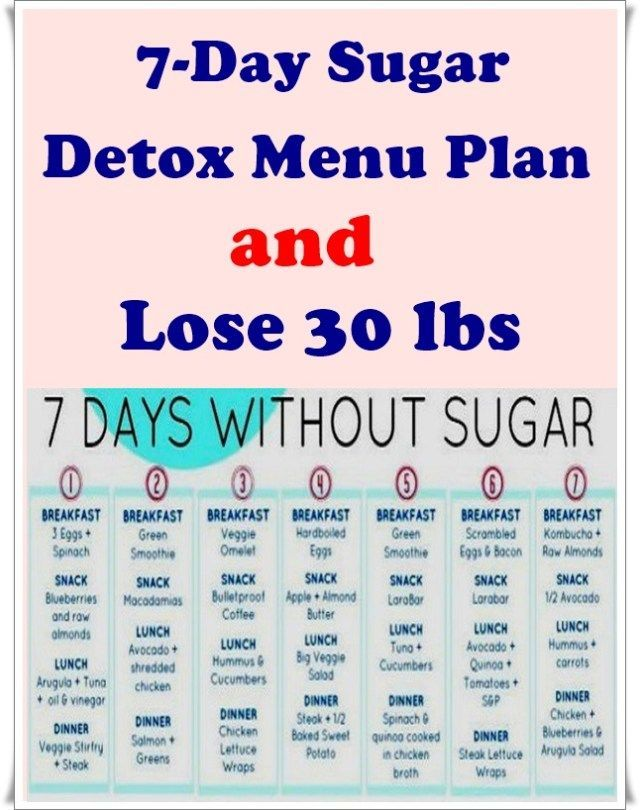 Lose 30 Pounds With This Great 7-Day Sugar Detox Menu Plan ...