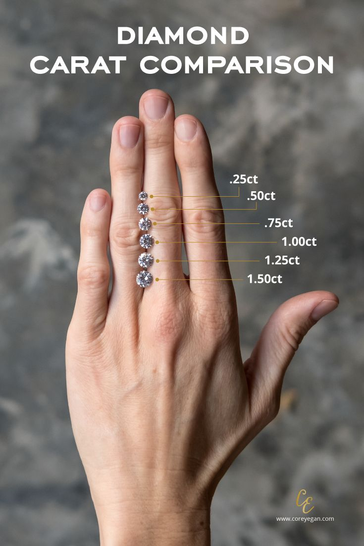 Carat Comparison Engagement Ring Carats 1 Carat