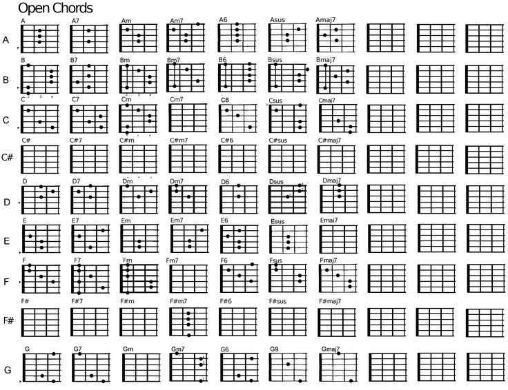 1000 images about gitaar on pinterest free guitar chords sheet music and ukulele. Black Bedroom Furniture Sets. Home Design Ideas