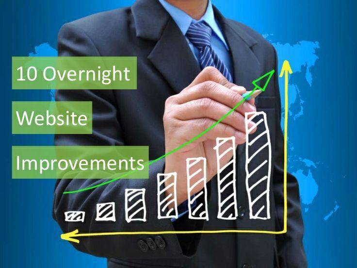 10 Overnight Website Improvements by Agriya via slideshare