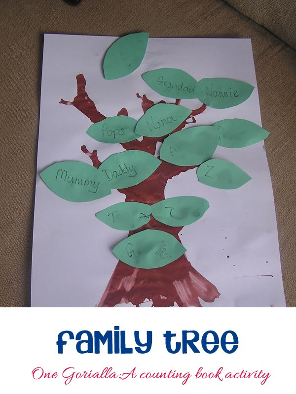 One Gorilla – Family Tree activity with straw painting
