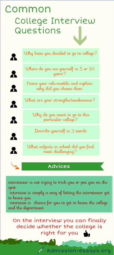 12 best Common Interview Questions images on Pinterest