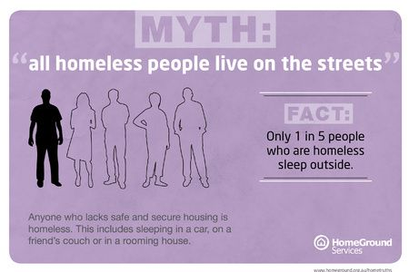 "MYTH: ""All homeless people live on the streets."""