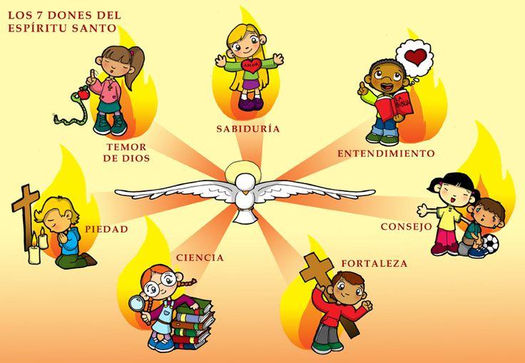 Dibujos para catequesis: LOS DONES DEL ESPÍRITU SANTO