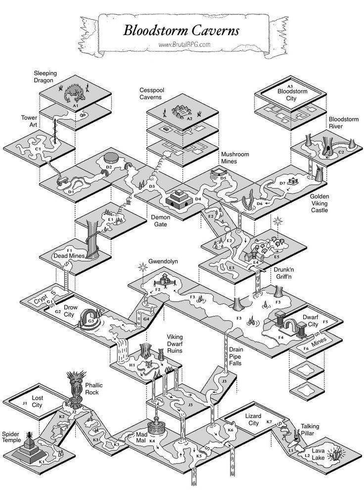 19 best Game Design images on Pinterest Game design, Pixel art - design document