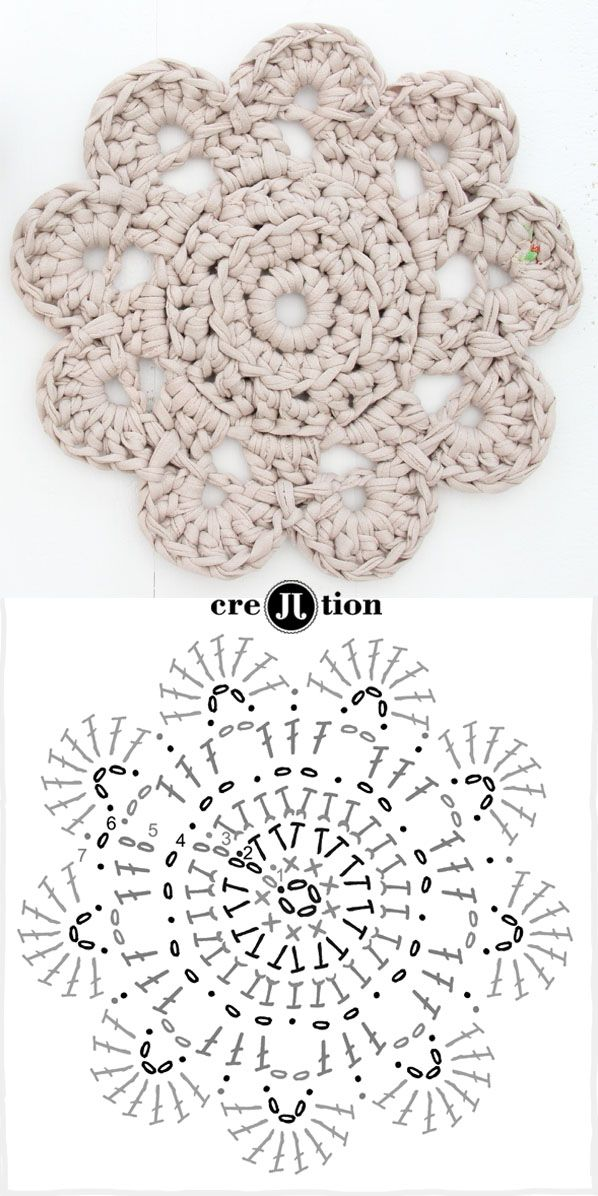 pattern crochet doily. This looks like a good practice pattern for learning how to read this type of pattern. Rose flower unit circle crochet pattern