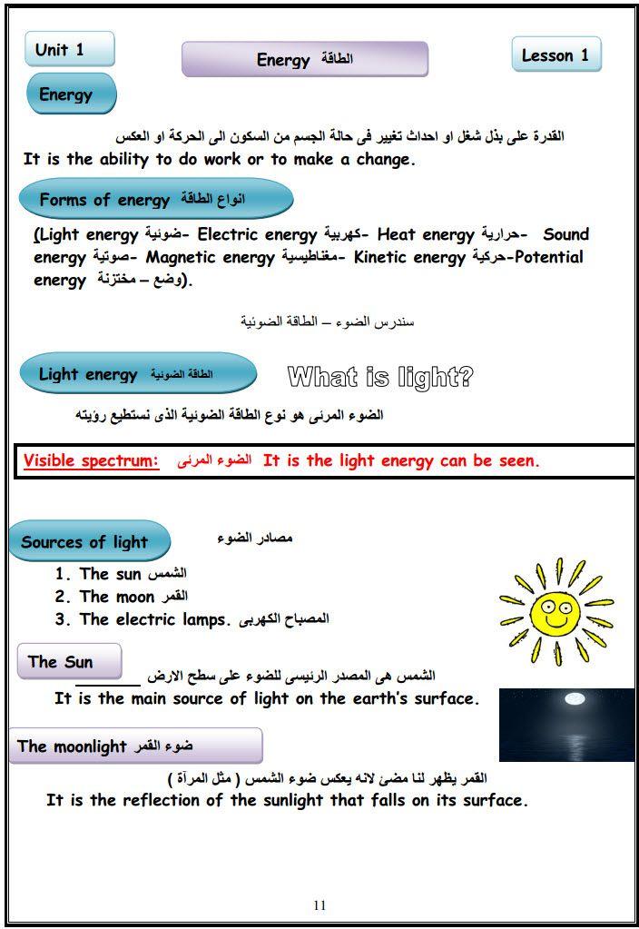 مذكرة ساينس Science للصف الخامس الابتدائي الترم الأول Exam