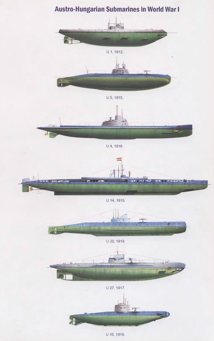 подводные лодки hungery