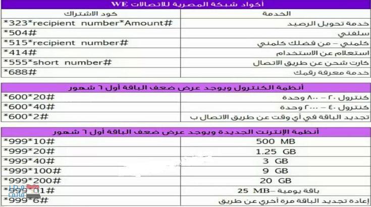 طريقة تحويل خطك إلى الشبكة الرابعة للمحمول المصرية للاتصالات 015 We