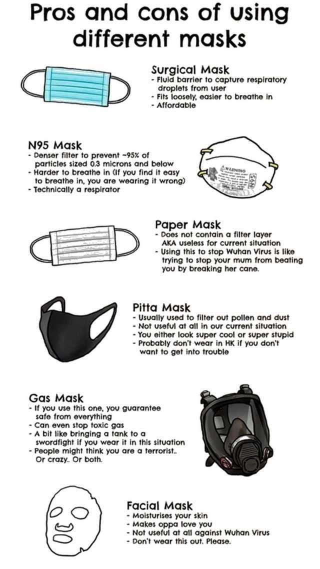 Learn To Whistle On Your Fingers Imgur Face Mask Guide Mask Medical Memes