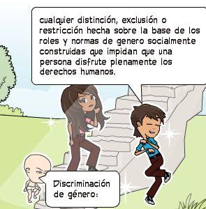 Discriminación de género: | cualquier distinción, exclusión o restricción hecha sobre la base de los roles y normas de genero socialmente construidas que impidan que una persona disfrute plenamente los derechos humanos.