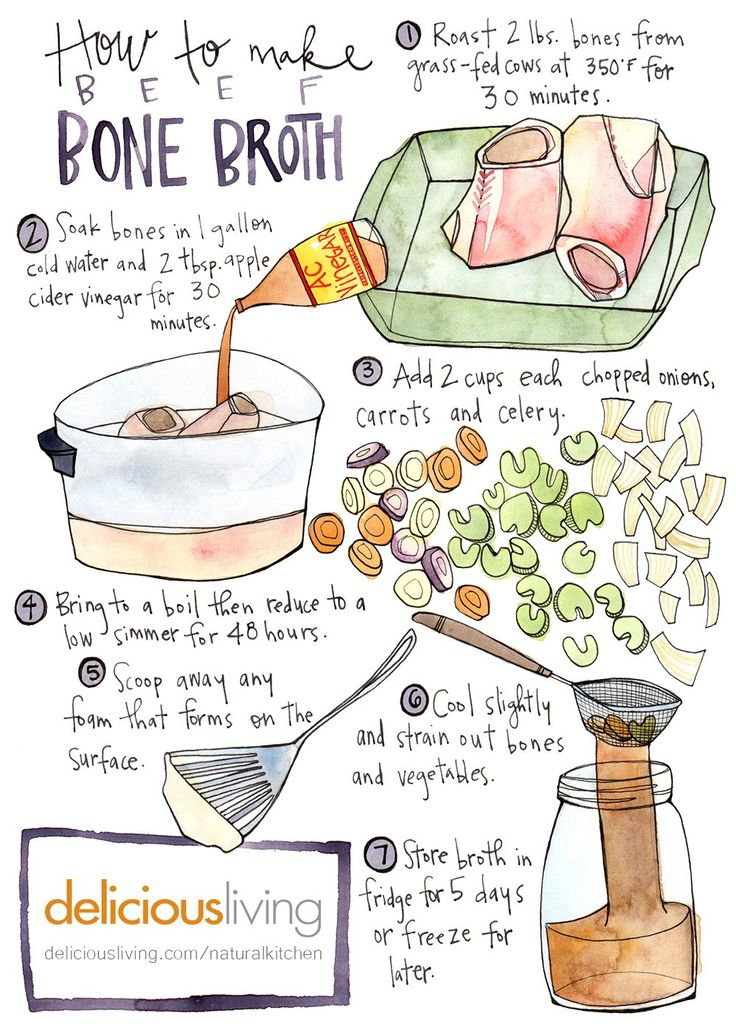 how to make best bone broth