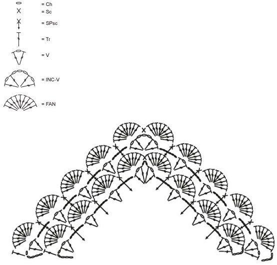 http://www.favecrafts.com/master_images/AllFreeCrochet/zen-jacket-pattern.jpg