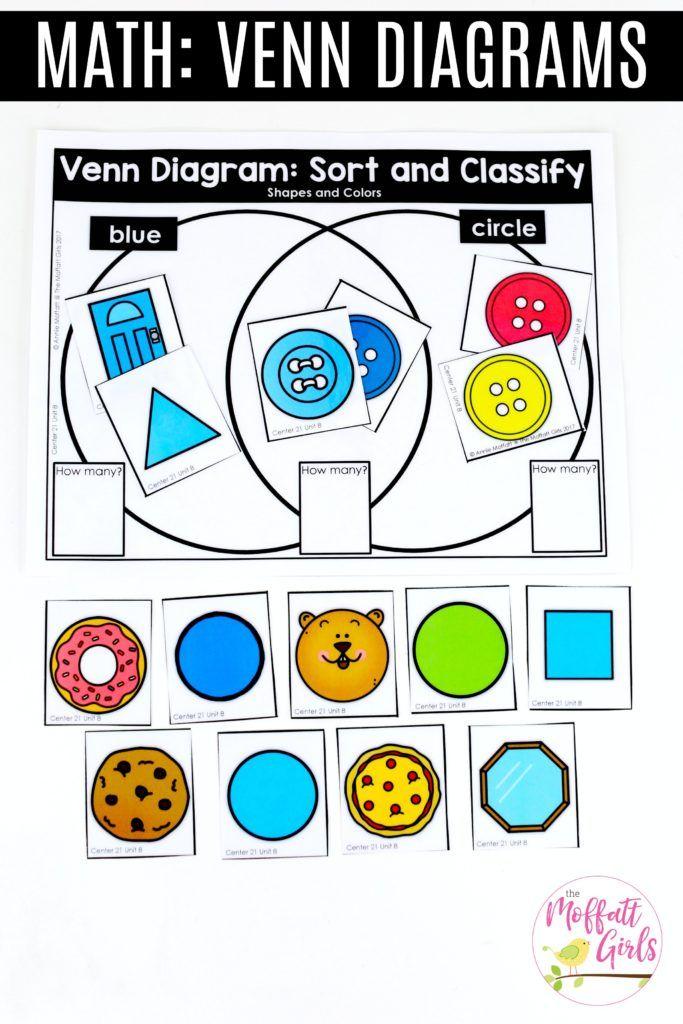 Kindergarten Math Measurement And Data Venn Diagram Activities Math Patterns Kindergarten Math Venn diagram problems worksheets