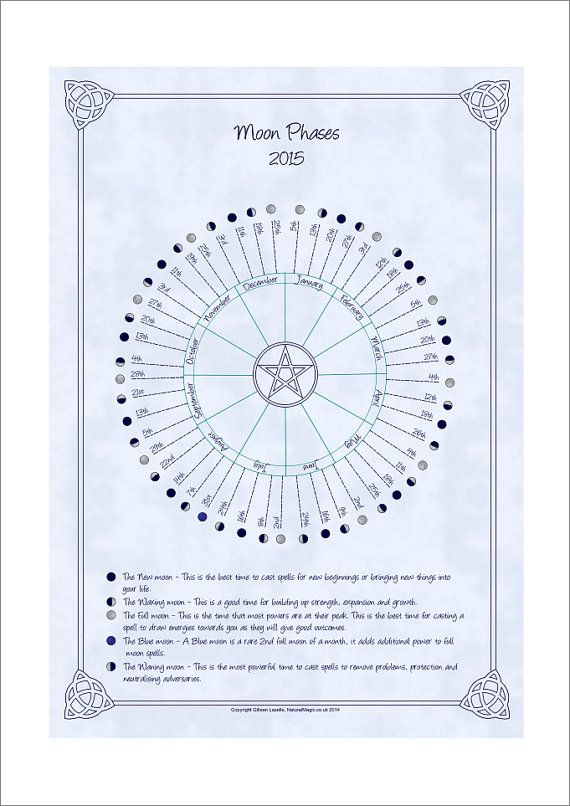 A circular lunar calendar showing the new, quarters (waxing and waning) and full moons for the year 2015. With a description of the best time of