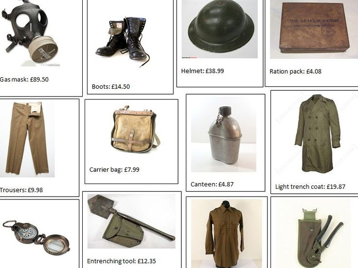 WW2 Maths for KS2 (Addition, Money, Budgeting)