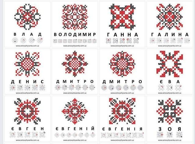 your name in Ukrainian national embroidery