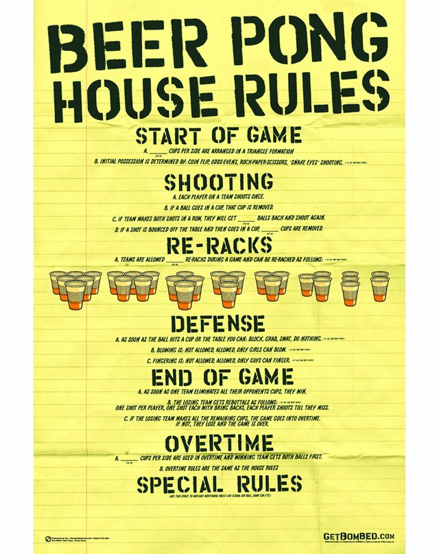 21 rules of this house posters from photos