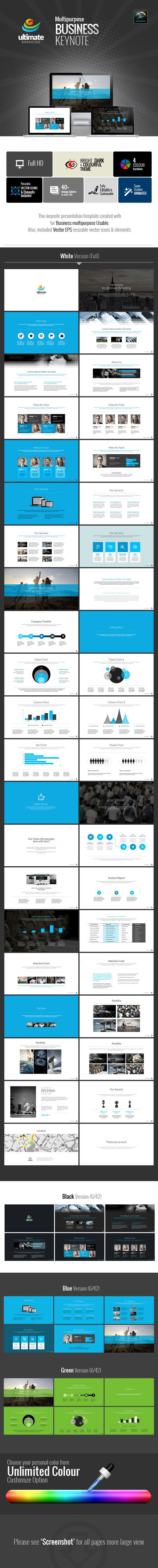 Ultimate Multipurpose Business Keynote — Keynote KEY #clean design #white • Available here → https://graphicriver.net/item/ultimate-multipurpose-business-keynote/6560579?ref=pxcr