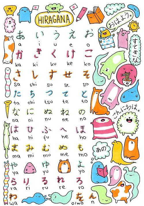 Tabla de hiragana; he conseguido dominarla en 1 día, estoy bastante contenta n.n