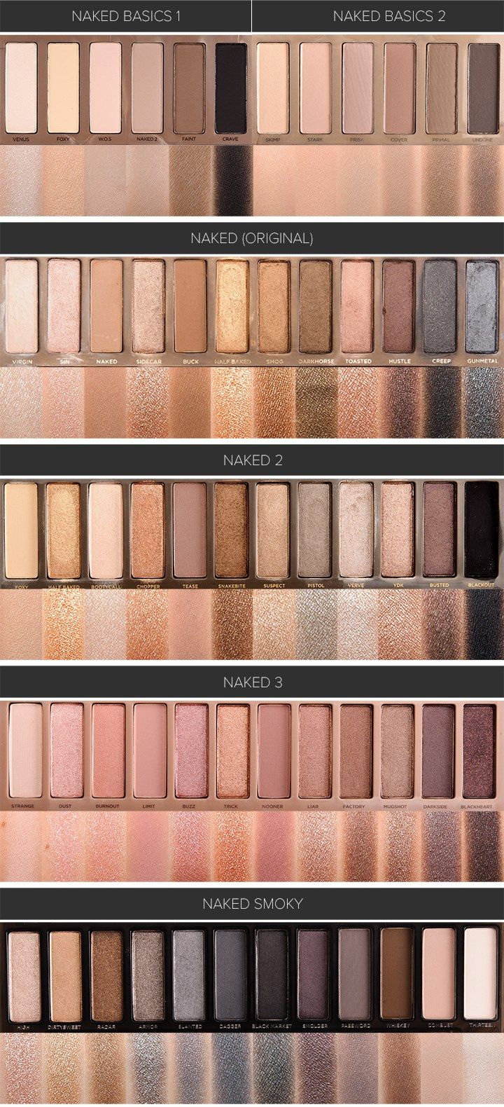 naked urban decay makeup