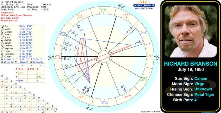 Star chart - Wikipedia