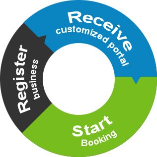 Register Your Business - It's Free! Low Rates + Money Back  #travel #Leisure