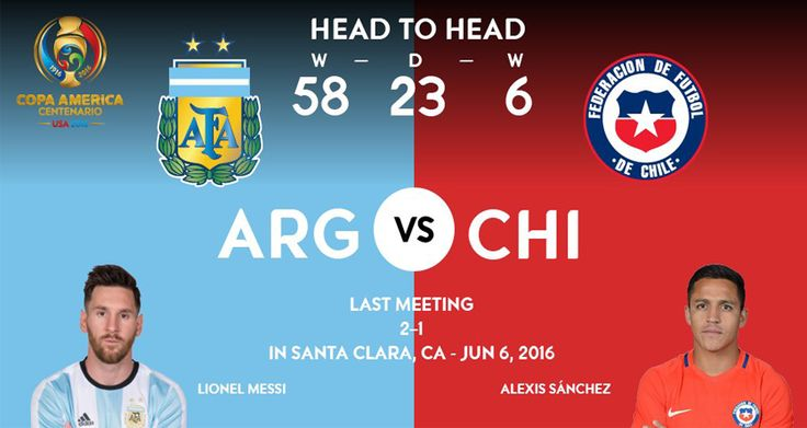Copa America 2016 Final: Chile vs Argentina - Live - http://www.australianetworknews.com/copa-america-2016-final-chile-vs-argentina-live/