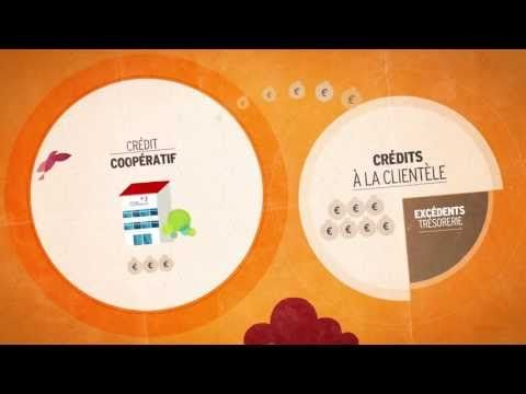 Crédit Coopératif - circuit de l'argent - YouTube