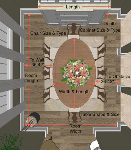 Key Measurements for Planning the Perfect Dining,   RoomTraditional Floor Plan by Steven Corley Randel, Architect