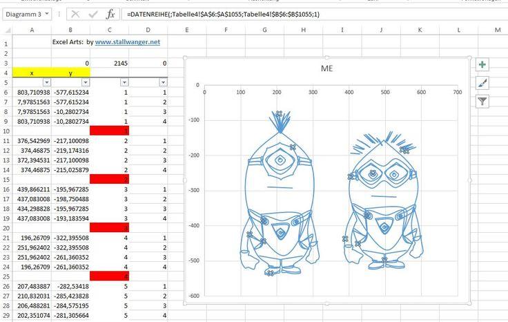 11 best Excel Design images on Pinterest | Portal, Amerika karte und ...