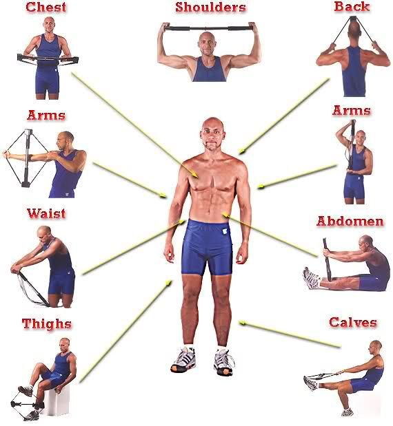 Isometric Exercises Equipment: 48 Best Bullworker Images On Pinterest