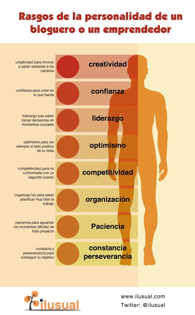 Rasgos de personalidad de un Bloguero #infografia #infographic #sociamedia