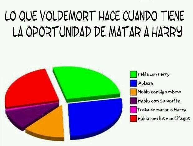 Meme Harry Potter