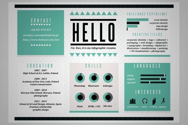 11 best Resumes redefined images on Pinterest Page layout, Charts - big w resume example
